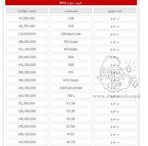 لیست قیمت خودروهای منطقه آزاد انزلی